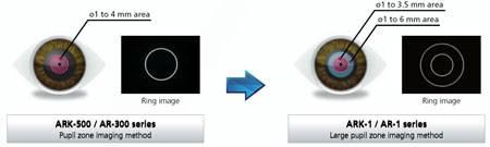 mérési-felület_Kertvaros_Optika