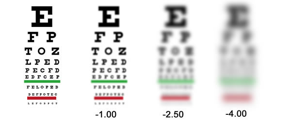 visual-acuity_Diszkont_Optika
